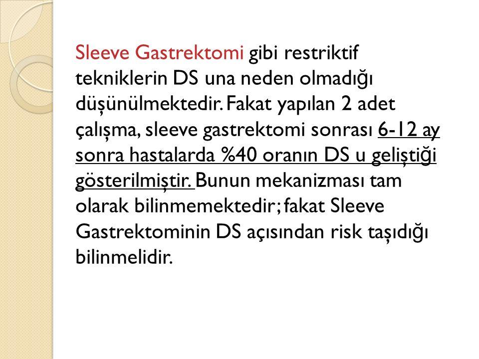 Sleeve Gastrektomi gibi restriktif tekniklerin DS una neden olmadı ğ ı düşünülmektedir. Fakat yapılan 2 adet çalışma, sleeve gastrektomi sonrası 6-12
