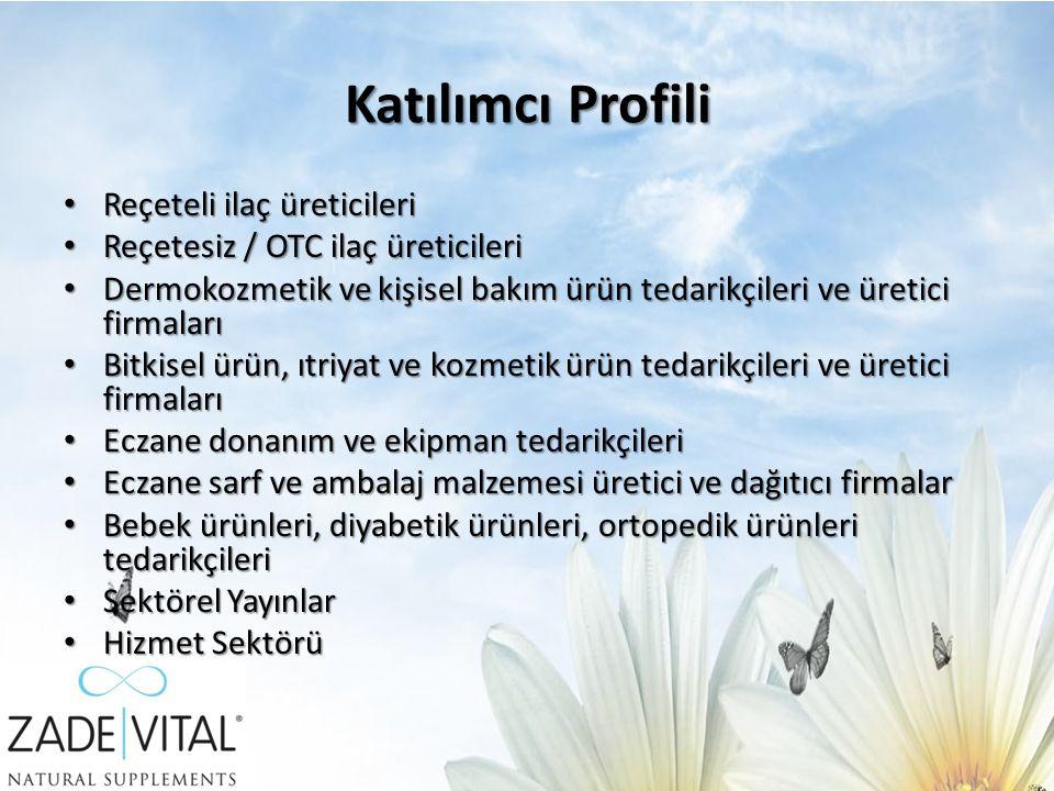 Katılımcı Profili Reçeteli ilaç üreticileri Reçeteli ilaç üreticileri Reçetesiz / OTC ilaç üreticileri Reçetesiz / OTC ilaç üreticileri Dermokozmetik ve kişisel bakım ürün tedarikçileri ve üretici firmaları Dermokozmetik ve kişisel bakım ürün tedarikçileri ve üretici firmaları Bitkisel ürün, ıtriyat ve kozmetik ürün tedarikçileri ve üretici firmaları Bitkisel ürün, ıtriyat ve kozmetik ürün tedarikçileri ve üretici firmaları Eczane donanım ve ekipman tedarikçileri Eczane donanım ve ekipman tedarikçileri Eczane sarf ve ambalaj malzemesi üretici ve dağıtıcı firmalar Eczane sarf ve ambalaj malzemesi üretici ve dağıtıcı firmalar Bebek ürünleri, diyabetik ürünleri, ortopedik ürünleri tedarikçileri Bebek ürünleri, diyabetik ürünleri, ortopedik ürünleri tedarikçileri Sektörel Yayınlar Sektörel Yayınlar Hizmet Sektörü Hizmet Sektörü