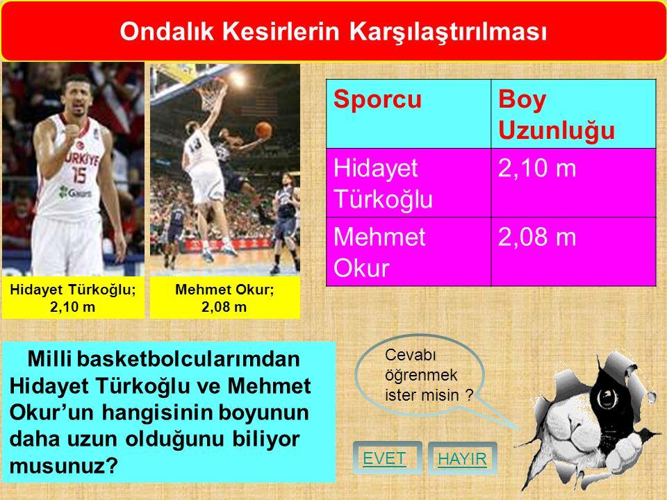 Hidayet Türkoğlu; 2,10 m Mehmet Okur; 2,08 m Milli basketbolcularımdan Hidayet Türkoğlu ve Mehmet Okur'un hangisinin boyunun daha uzun olduğunu biliyo