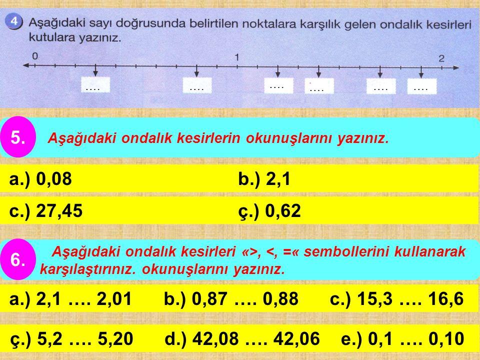 a.) 0,08 b.) 2,1 c.) 27,45 ç.) 0,62 a.) 2,1 …. 2,01 b.) 0,87 …. 0,88 c.) 15,3 …. 16,6 Aşağıdaki ondalık kesirlerin okunuşlarını yazınız. 5. Aşağıdaki
