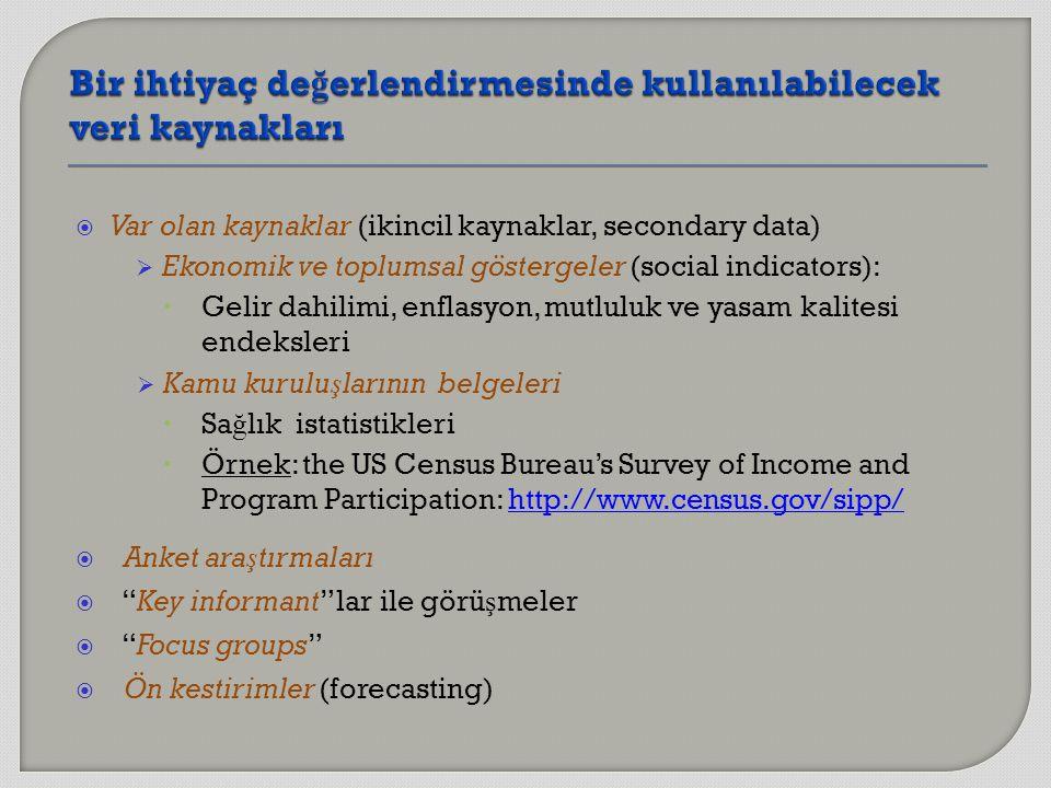  Var olan kaynaklar (ikincil kaynaklar, secondary data)  Ekonomik ve toplumsal göstergeler (social indicators):  Gelir dahilimi, enflasyon, mutluluk ve yasam kalitesi endeksleri  Kamu kurulu ş larının belgeleri  Sa ğ lık istatistikleri  Örnek: the US Census Bureau's Survey of Income and Program Participation: http://www.census.gov/sipp/http://www.census.gov/sipp/  Anket ara ş tırmaları  Key informant lar ile görü ş meler  Focus groups  Ön kestirimler (forecasting)
