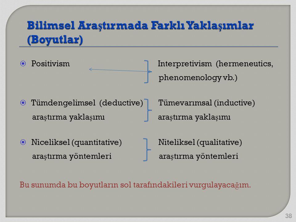  Positivism Interpretivism (hermeneutics, phenomenology vb.)  Tümdengelimsel (deductive) Tümevarımsal (inductive) ara ş tırma yakla ş ımı ara ş tırm