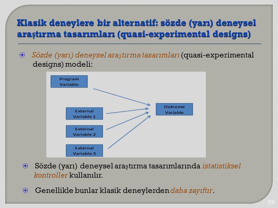  Sözde (yarı) deneysel ara ş tırma tasarımları (quasi-experimental designs) modeli:  Sözde (yarı) deneysel ara ş tırma tasarımlarında istatistiksel kontroller kullanılır.