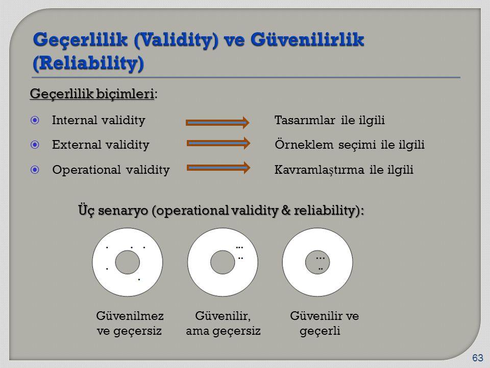 Geçerlilik biçimleri Geçerlilik biçimleri:  Internal validity Tasarımlar ile ilgili  External validityÖrneklem seçimi ile ilgili  Operational validityKavramla ş tırma ile ilgili Üç senaryo (operational validity & reliability): Güvenilmez Güvenilir, Güvenilir ve ve geçersiz ama geçersiz geçerli 63