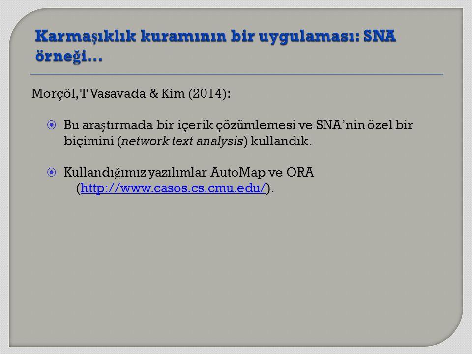 Morçöl, T Vasavada & Kim (2014):  Bu ara ş tırmada bir içerik çözümlemesi ve SNA'nin özel bir biçimini (network text analysis) kullandık.  Kullandı