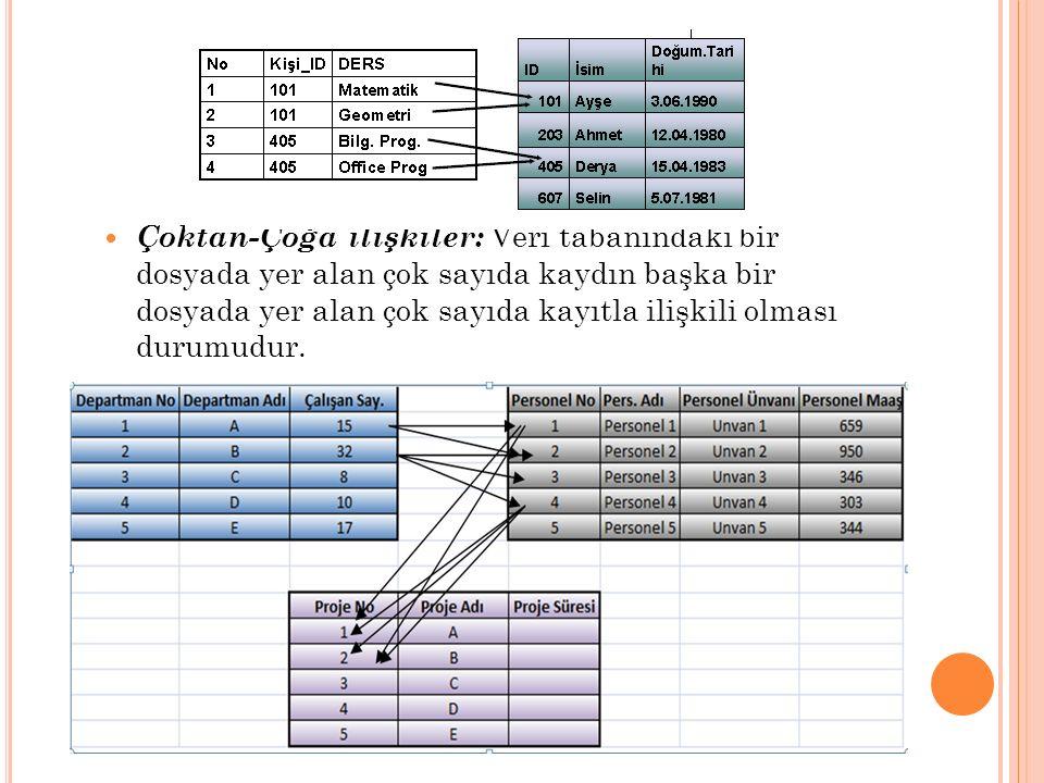 Çoktan-Çoğa ilişkiler: Veri tabanındaki bir dosyada yer alan çok sayıda kaydın başka bir dosyada yer alan çok sayıda kayıtla ilişkili olması durumudur