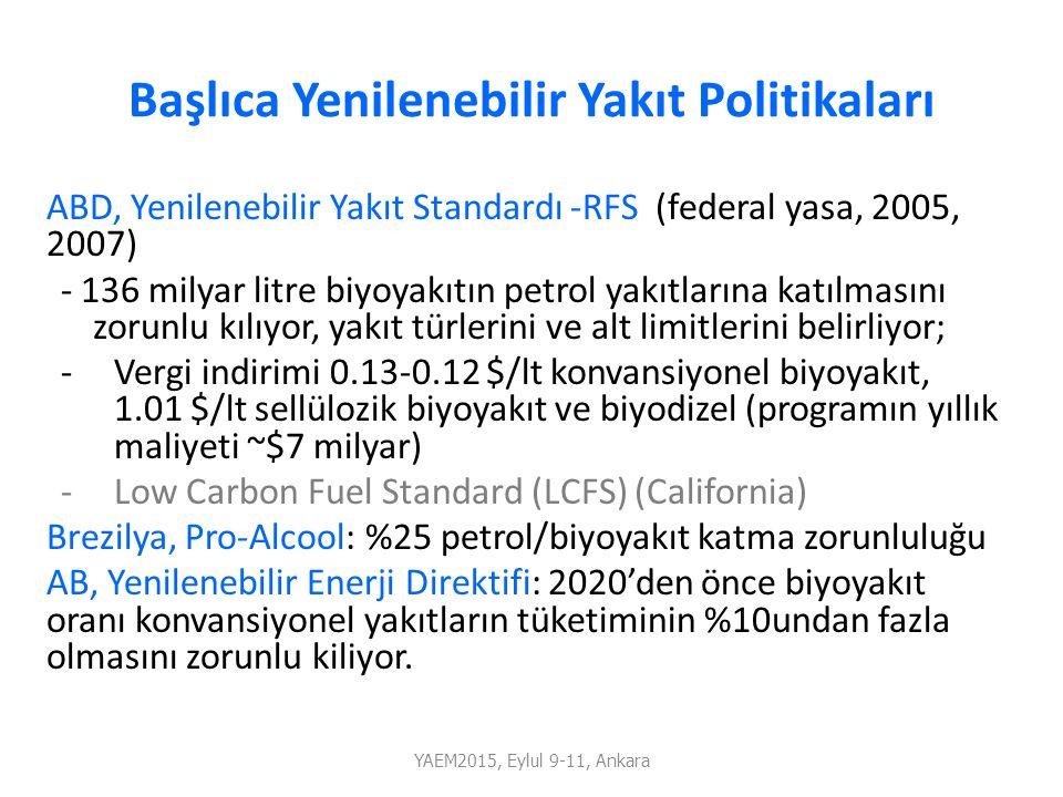 Başlıca Yenilenebilir Yakıt Politikaları ABD, Yenilenebilir Yakıt Standardı -RFS (federal yasa, 2005, 2007) - 136 milyar litre biyoyakıtın petrol yakı