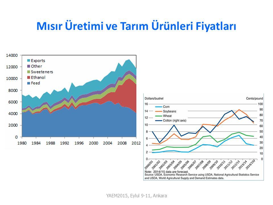 Mısır Üretimi ve Tarım Ürünleri Fiyatları YAEM2015, Eylul 9-11, Ankara