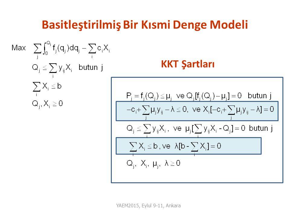 Basitleştirilmiş Bir Kısmi Denge Modeli KKT Şartları YAEM2015, Eylul 9-11, Ankara