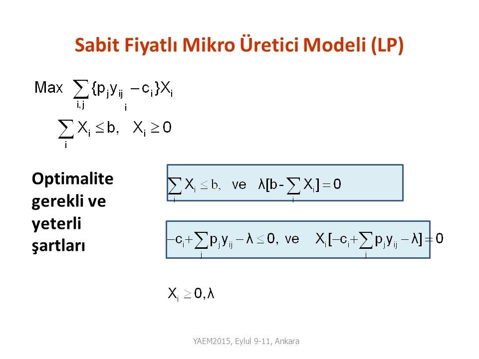 Sabit Fiyatlı Mikro Üretici Modeli (LP) Optimalite gerekli ve yeterli şartları YAEM2015, Eylul 9-11, Ankara
