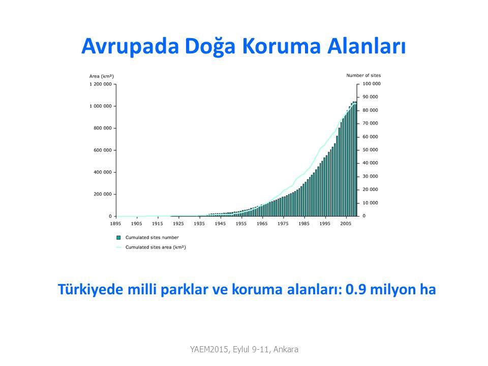 Avrupada Doğa Koruma Alanları YAEM2015, Eylul 9-11, Ankara Türkiyede milli parklar ve koruma alanları: 0.9 milyon ha
