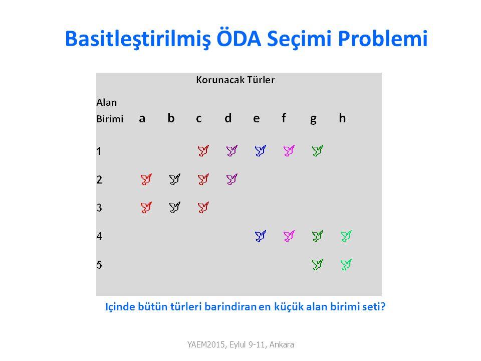 Basitleştirilmiş ÖDA Seçimi Problemi Içinde bütün türleri barindiran en küçük alan birimi seti? YAEM2015, Eylul 9-11, Ankara