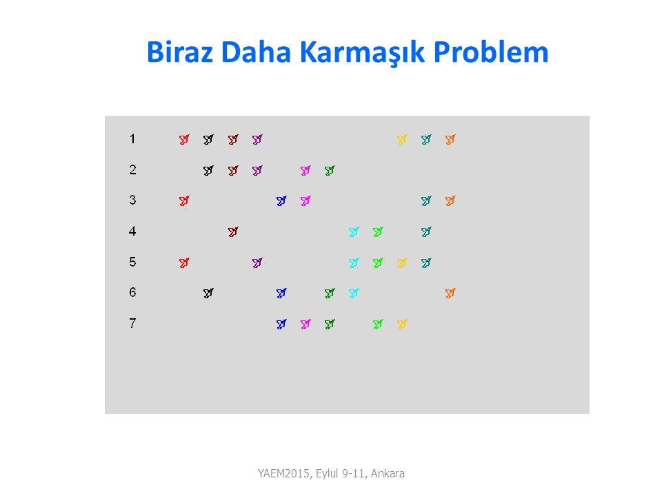 Biraz Daha Karmaşık Problem YAEM2015, Eylul 9-11, Ankara