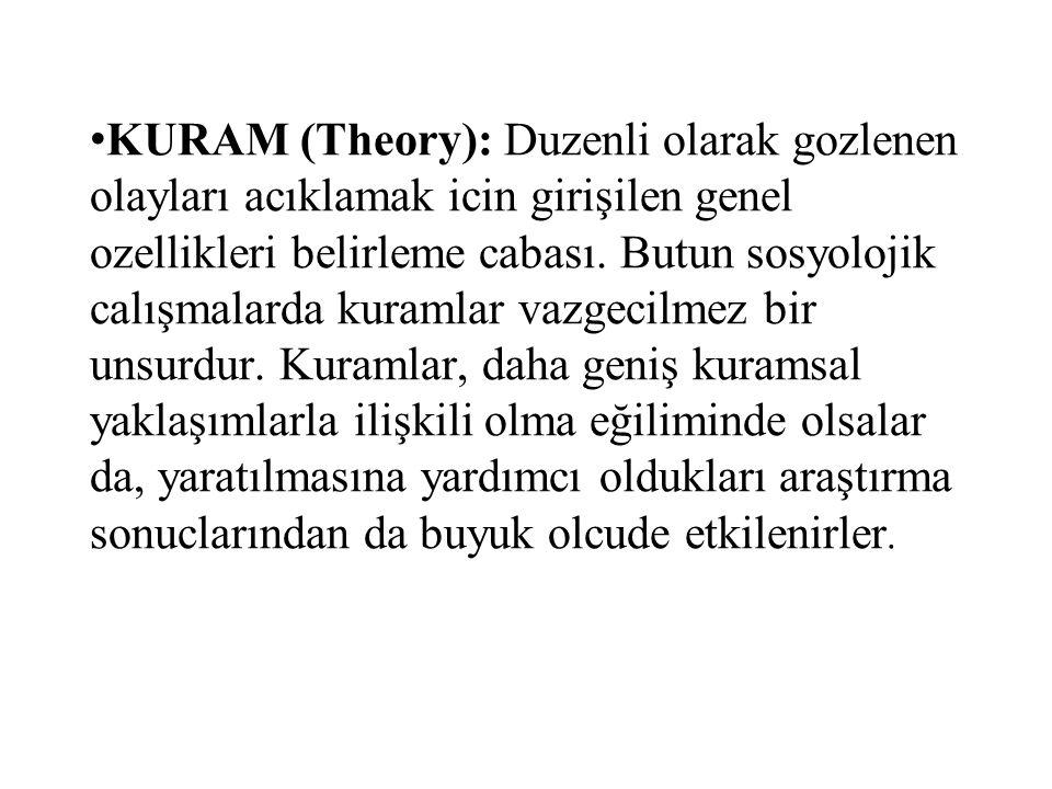 KURAM (Theory): Duzenli olarak gozlenen olayları acıklamak icin girişilen genel ozellikleri belirleme cabası. Butun sosyolojik calışmalarda kuramlar v