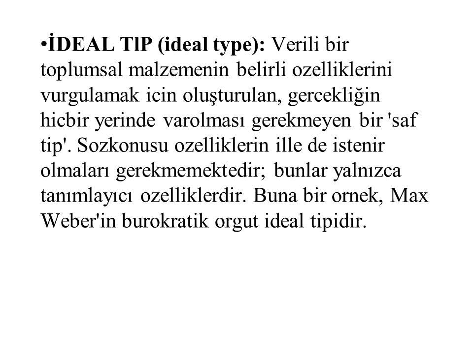 İDEAL TlP (ideal type): Verili bir toplumsal malzemenin belirli ozelliklerini vurgulamak icin oluşturulan, gercekliğin hicbir yerinde varolması gerekm