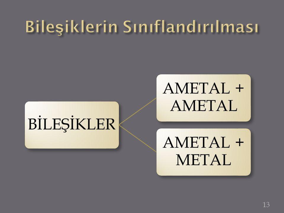 BİLEŞİKLER AMETAL + AMETAL AMETAL + METAL 13