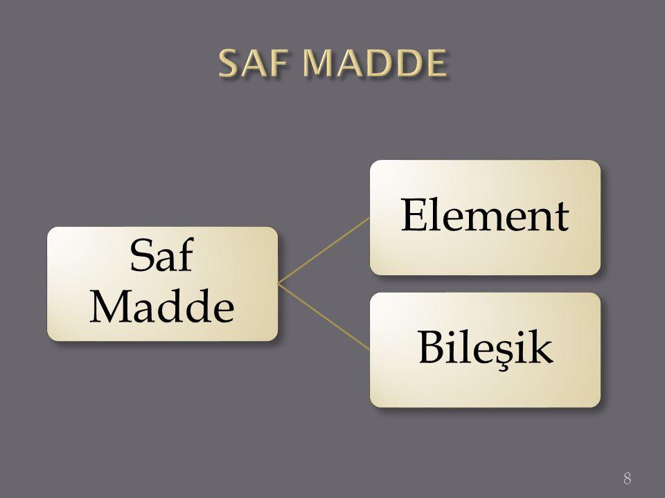 Saf Madde ElementBileşik 8