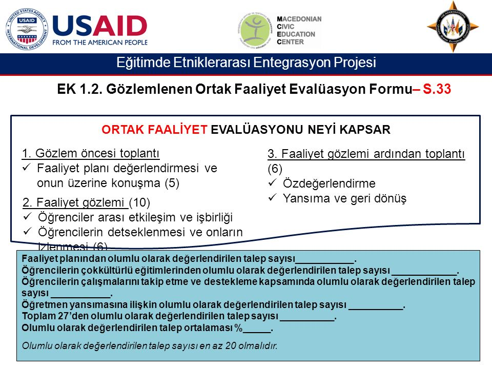 Eğitimde Etniklerarası Entegrasyon Projesi EK 1.2.