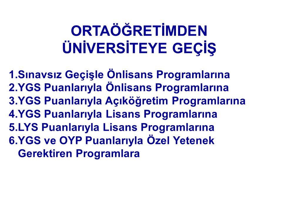 ORTAÖĞRETİMDEN ÜNİVERSİTEYE GEÇİŞ 1.Sınavsız Geçişle Önlisans Programlarına 2.YGS Puanlarıyla Önlisans Programlarına 3.YGS Puanlarıyla Açıköğretim Programlarına 4.YGS Puanlarıyla Lisans Programlarına 5.LYS Puanlarıyla Lisans Programlarına 6.YGS ve OYP Puanlarıyla Özel Yetenek Gerektiren Programlara