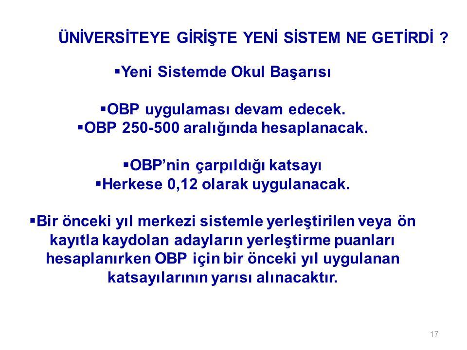 17  Yeni Sistemde Okul Başarısı  OBP uygulaması devam edecek.