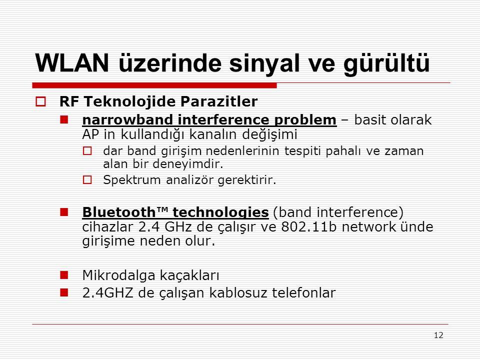 WLAN üzerinde sinyal ve gürültü  RF Teknolojide Parazitler narrowband interference problem – basit olarak AP in kullandığı kanalın değişimi  dar band girişim nedenlerinin tespiti pahalı ve zaman alan bir deneyimdir.