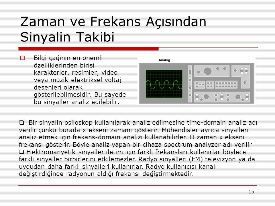 Zaman ve Frekans Açısından Sinyalin Takibi  Bilgi çağının en önemli özelliklerinden birisi karakterler, resimler, video veya müzik elektriksel voltaj desenleri olarak gösterilebilmesidir.