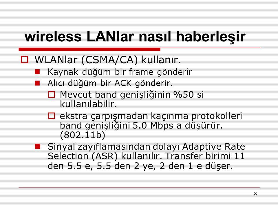 wireless LANlar nasıl haberleşir  WLANlar (CSMA/CA) kullanır.