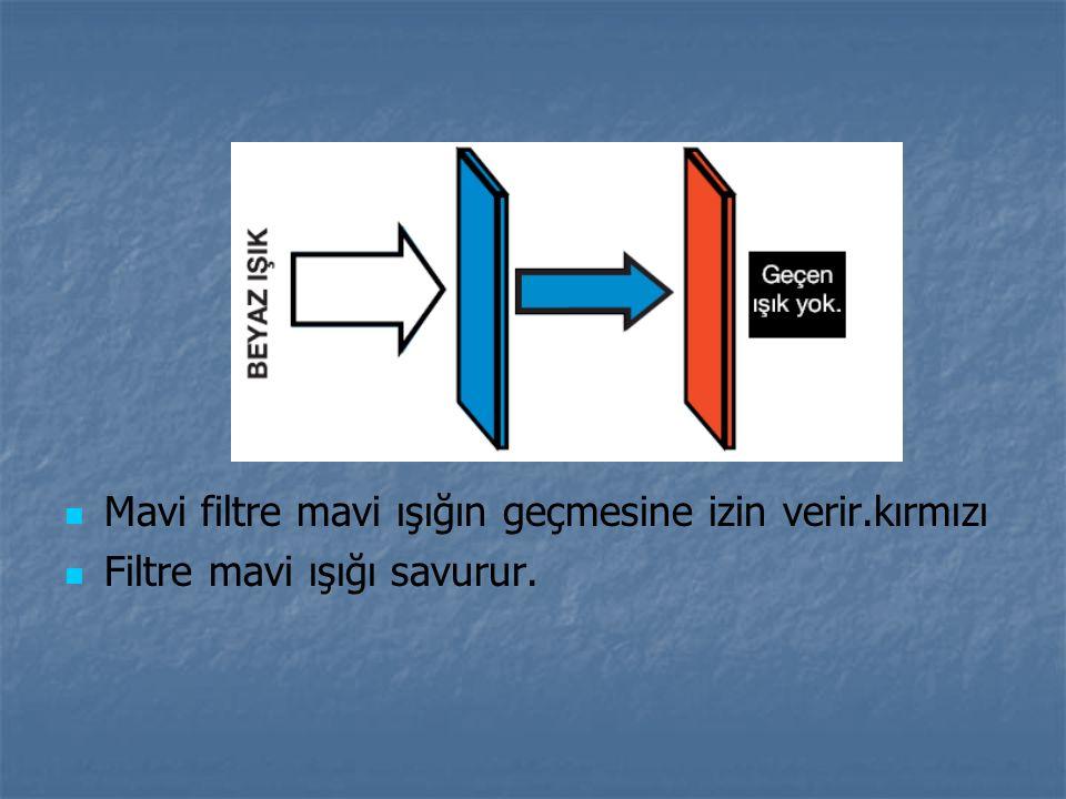 Mavi filtre mavi ışığın geçmesine izin verir.kırmızı Filtre mavi ışığı savurur.