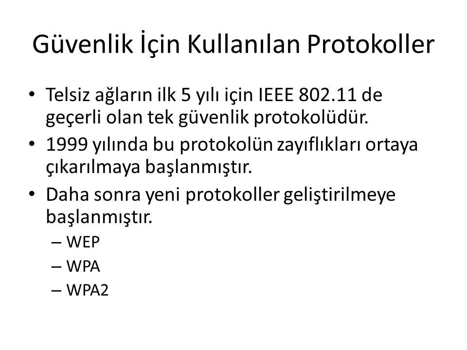 Güvenlik İçin Kullanılan Protokoller Telsiz ağların ilk 5 yılı için IEEE 802.11 de geçerli olan tek güvenlik protokolüdür. 1999 yılında bu protokolün