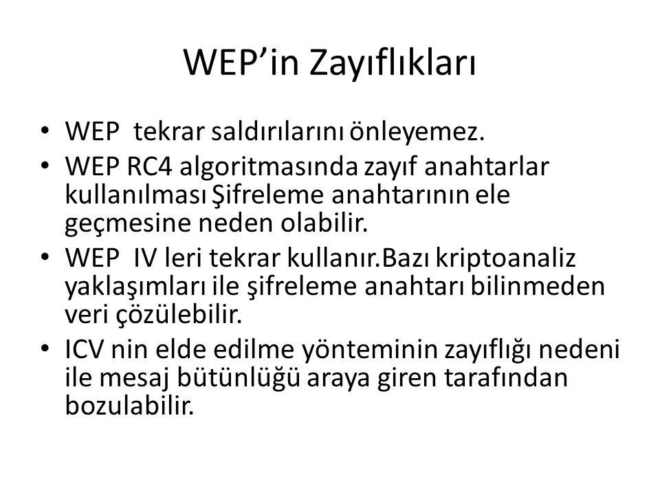 WEP'in Zayıflıkları WEP tekrar saldırılarını önleyemez. WEP RC4 algoritmasında zayıf anahtarlar kullanılması Şifreleme anahtarının ele geçmesine neden