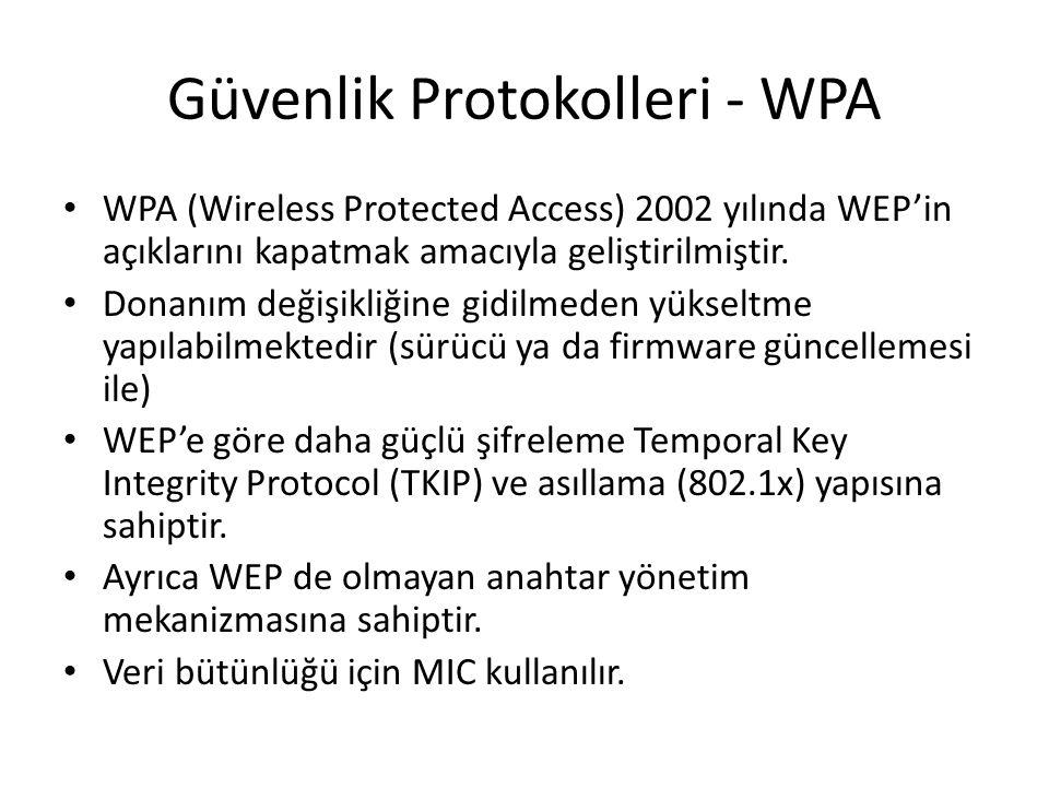 Güvenlik Protokolleri - WPA WPA (Wireless Protected Access) 2002 yılında WEP'in açıklarını kapatmak amacıyla geliştirilmiştir. Donanım değişikliğine g