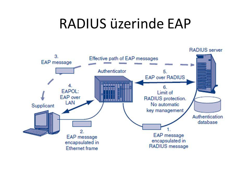 RADIUS üzerinde EAP