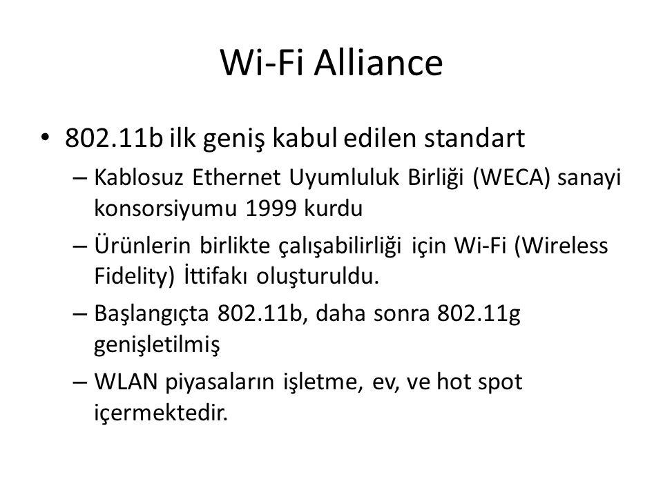 Wi-Fi Alliance 802.11b ilk geniş kabul edilen standart – Kablosuz Ethernet Uyumluluk Birliği (WECA) sanayi konsorsiyumu 1999 kurdu – Ürünlerin birlikt