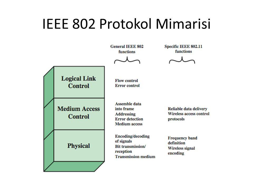 IEEE 802 Protokol Mimarisi