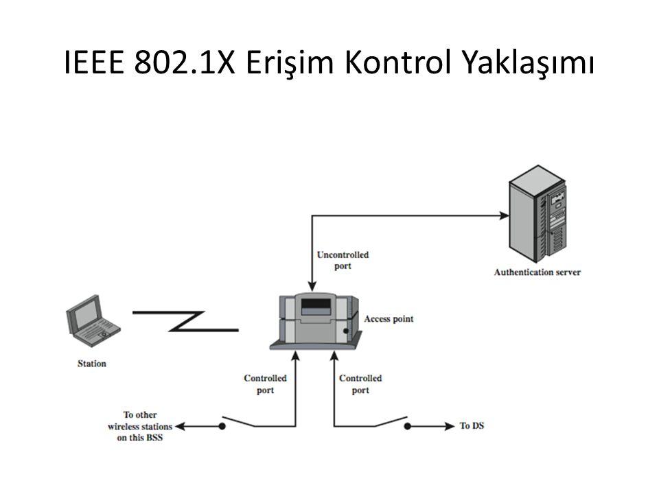 IEEE 802.1X Erişim Kontrol Yaklaşımı