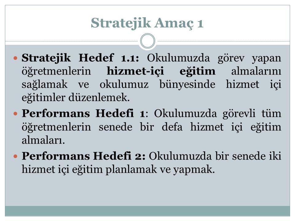 Stratejik Amaç 1 Stratejik Hedef 1.1: Okulumuzda görev yapan öğretmenlerin hizmet-içi eğitim almalarını sağlamak ve okulumuz bünyesinde hizmet içi eği