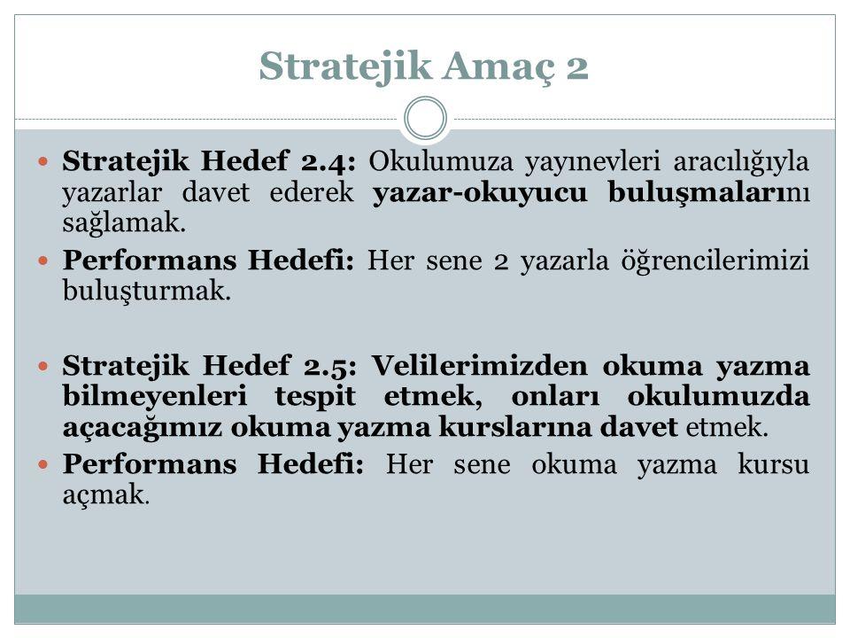 Stratejik Amaç 2 Stratejik Hedef 2.4: Okulumuza yayınevleri aracılığıyla yazarlar davet ederek yazar-okuyucu buluşmalarını sağlamak. Performans Hedefi