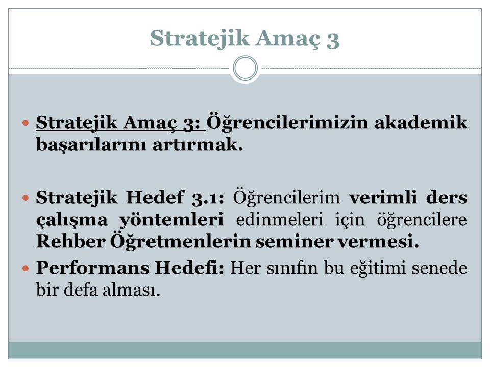 Stratejik Amaç 3 Stratejik Amaç 3: Öğrencilerimizin akademik başarılarını artırmak. Stratejik Hedef 3.1: Öğrencilerim verimli ders çalışma yöntemleri