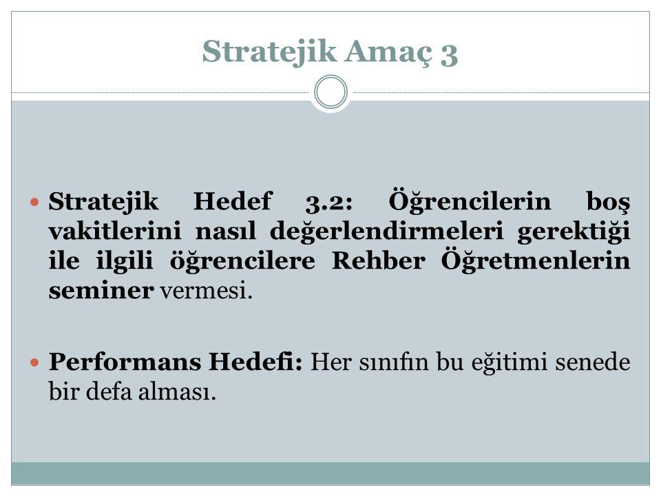 Stratejik Amaç 3 Stratejik Hedef 3.2: Öğrencilerin boş vakitlerini nasıl değerlendirmeleri gerektiği ile ilgili öğrencilere Rehber Öğretmenlerin seminer vermesi.