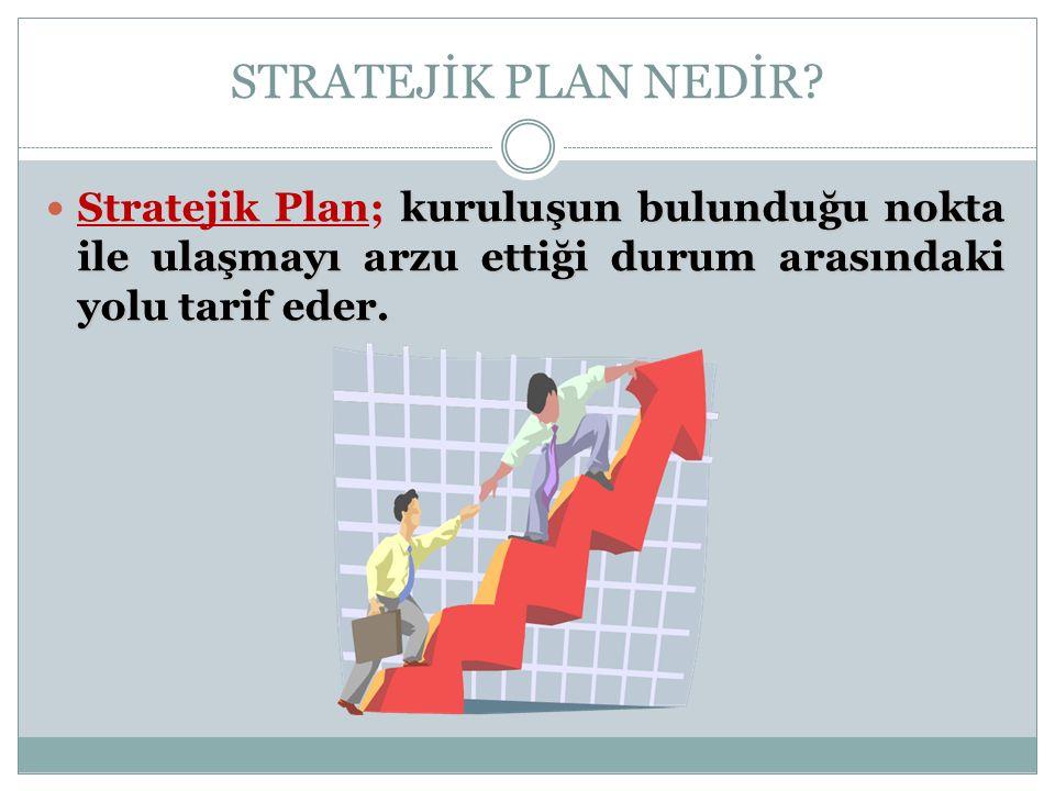 STRATEJİK PLAN NEDİR? kuruluşun bulunduğu nokta ile ulaşmayı arzu ettiği durum arasındaki yolu tarif eder. Stratejik Plan; kuruluşun bulunduğu nokta i