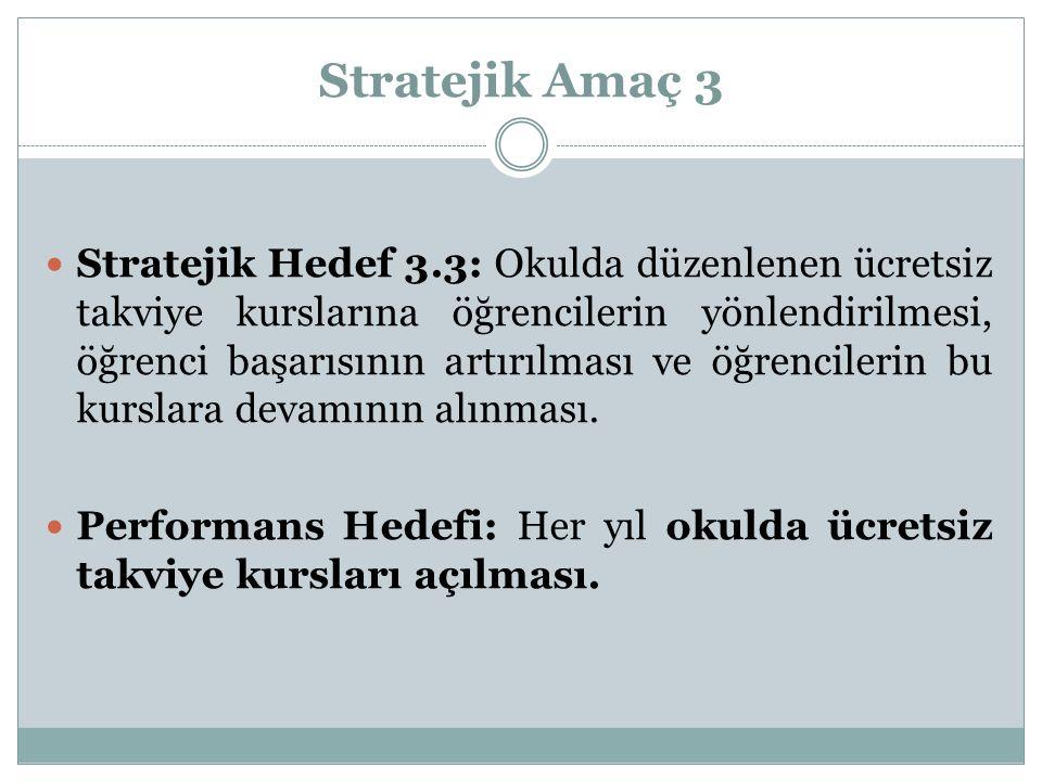 Stratejik Amaç 3 Stratejik Hedef 3.3: Okulda düzenlenen ücretsiz takviye kurslarına öğrencilerin yönlendirilmesi, öğrenci başarısının artırılması ve ö
