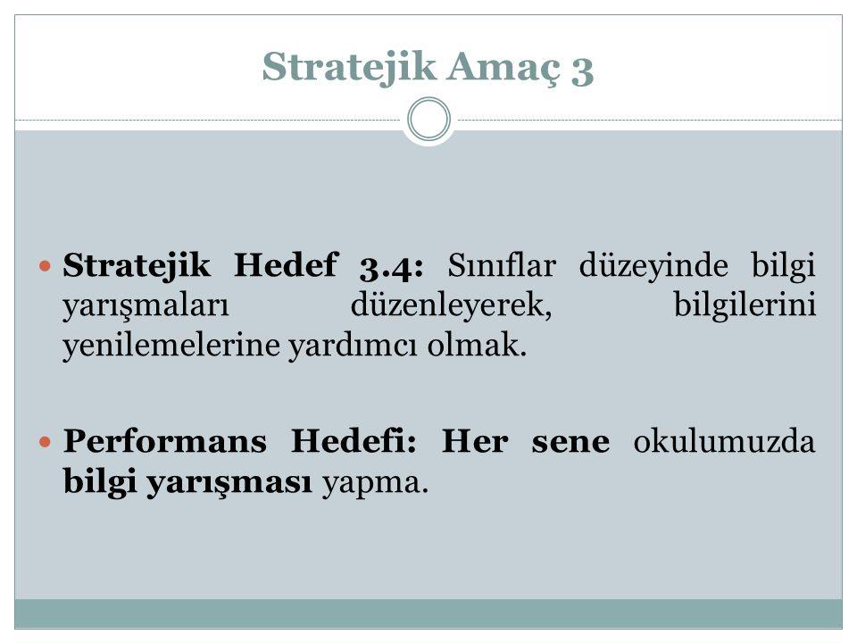 Stratejik Amaç 3 Stratejik Hedef 3.4: Sınıflar düzeyinde bilgi yarışmaları düzenleyerek, bilgilerini yenilemelerine yardımcı olmak. Performans Hedefi: