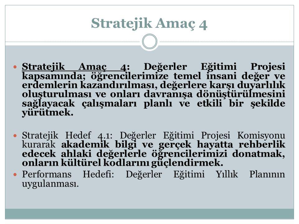 Stratejik Amaç 4 Stratejik Amaç 4: Değerler Eğitimi Projesi kapsamında; öğrencilerimize temel insani değer ve erdemlerin kazandırılması, değerlere karşı duyarlılık oluşturulması ve onları davranışa dönüştürülmesini sağlayacak çalışmaları planlı ve etkili bir şekilde yürütmek.