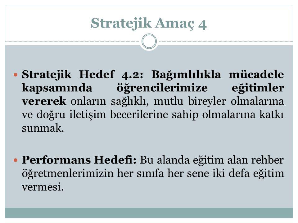 Stratejik Amaç 4 Stratejik Hedef 4.2: Bağımlılıkla mücadele kapsamında öğrencilerimize eğitimler vererek onların sağlıklı, mutlu bireyler olmalarına v