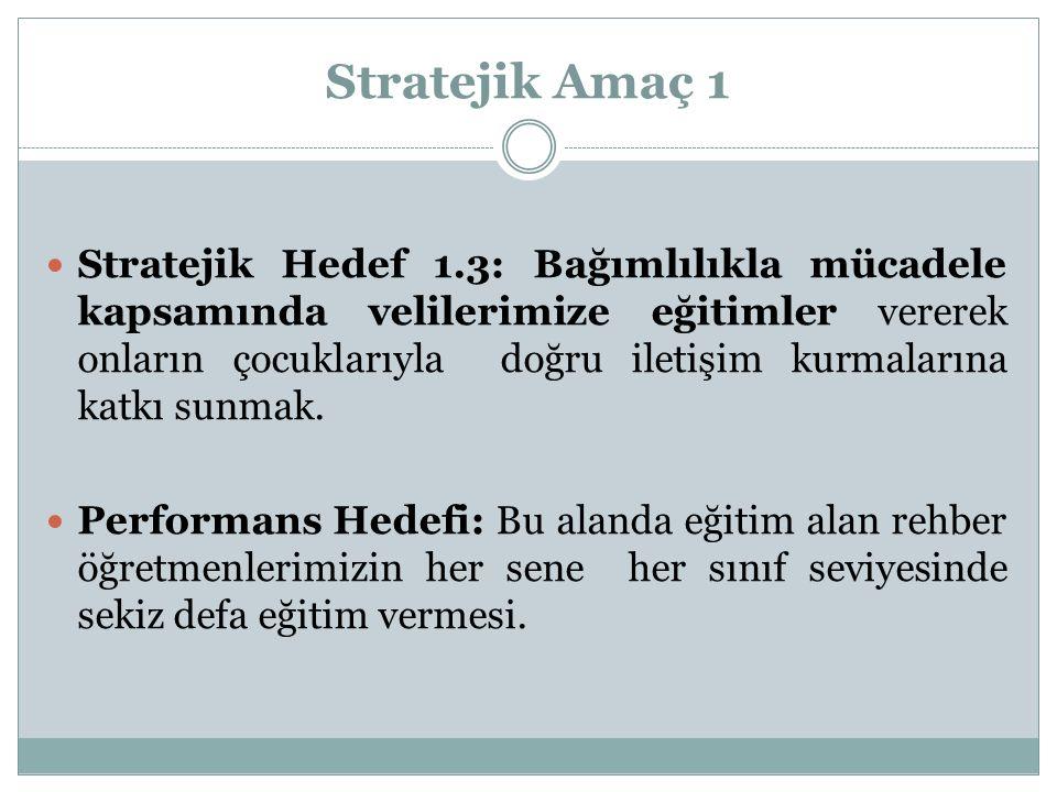 Stratejik Amaç 1 Stratejik Hedef 1.3: Bağımlılıkla mücadele kapsamında velilerimize eğitimler vererek onların çocuklarıyla doğru iletişim kurmalarına katkı sunmak.