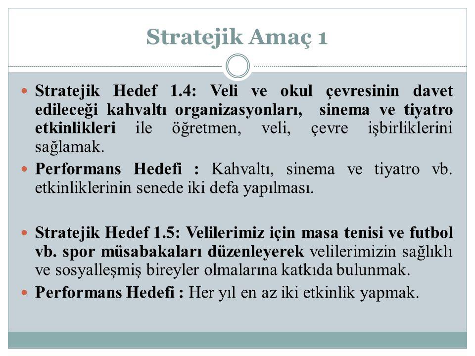 Stratejik Amaç 1 Stratejik Hedef 1.4: Veli ve okul çevresinin davet edileceği kahvaltı organizasyonları, sinema ve tiyatro etkinlikleri ile öğretmen,