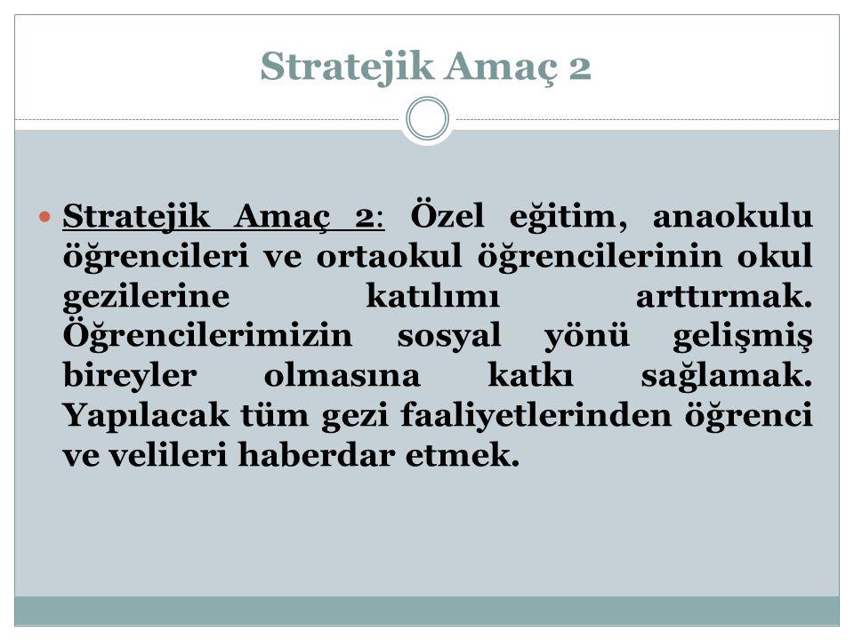 Stratejik Amaç 2 Stratejik Amaç 2: Özel eğitim, anaokulu öğrencileri ve ortaokul öğrencilerinin okul gezilerine katılımı arttırmak. Öğrencilerimizin s