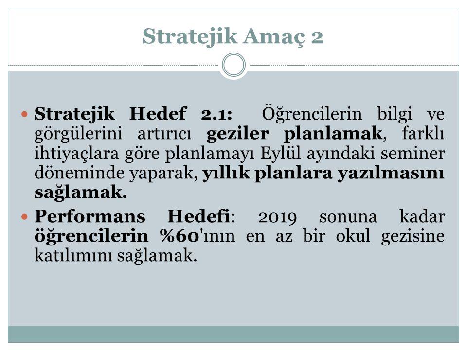 Stratejik Amaç 2 Stratejik Hedef 2.1: Öğrencilerin bilgi ve görgülerini artırıcı geziler planlamak, farklı ihtiyaçlara göre planlamayı Eylül ayındaki seminer döneminde yaparak, yıllık planlara yazılmasını sağlamak.