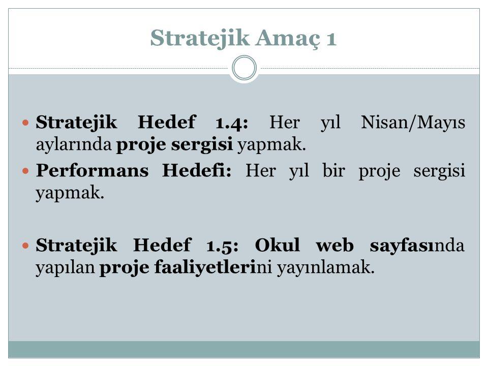 Stratejik Amaç 1 Stratejik Hedef 1.4: Her yıl Nisan/Mayıs aylarında proje sergisi yapmak.