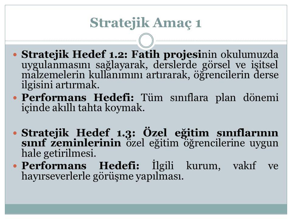 Stratejik Amaç 1 Stratejik Hedef 1.2: Fatih projesinin okulumuzda uygulanmasını sağlayarak, derslerde görsel ve işitsel malzemelerin kullanımını artırarak, öğrencilerin derse ilgisini artırmak.